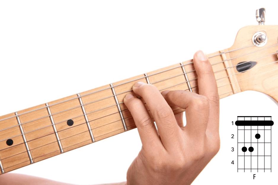 Foto de acorde de guitarra con cejilla