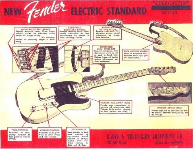 Publicidad de Fender Telecaster