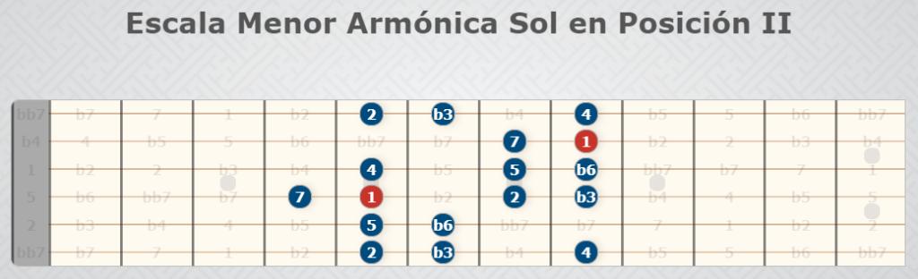 Sun Harmonic Minor Scale Position II
