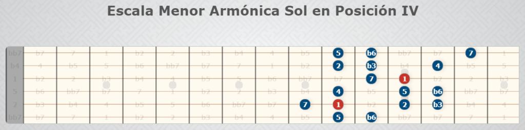 Sun Harmonic Minor Scale Position IV
