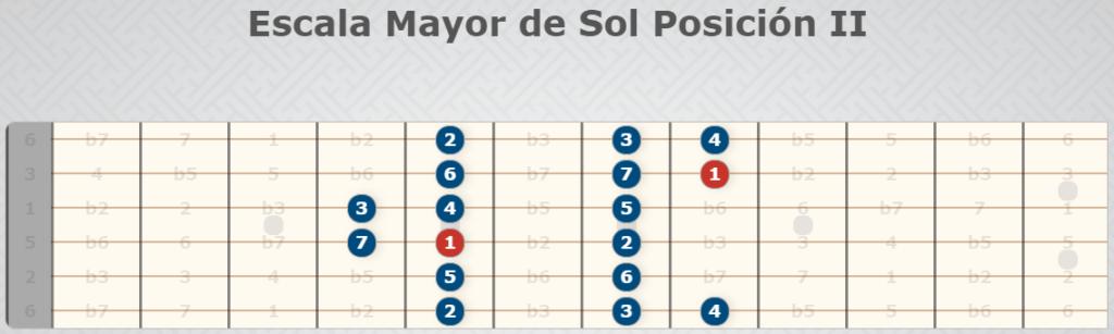 Sun Major Scale Position II