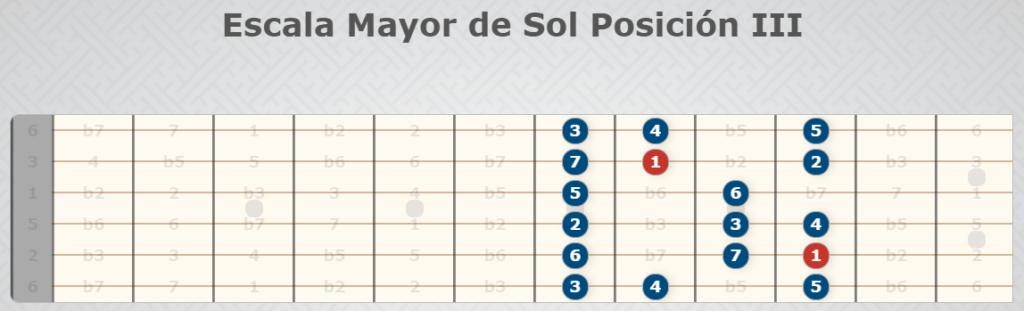 Sun Major Scale Position III