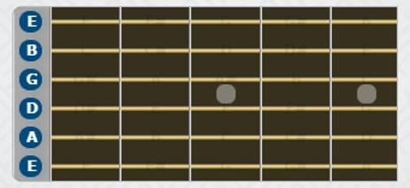 Diagrama de notas de cuerdas al aire de la guitarra