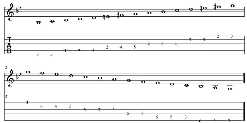 Melodische g-Moll-Progression.