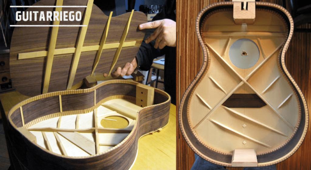 Konstruktion, Haltbarkeit und Materialien der Akustikgitarre
