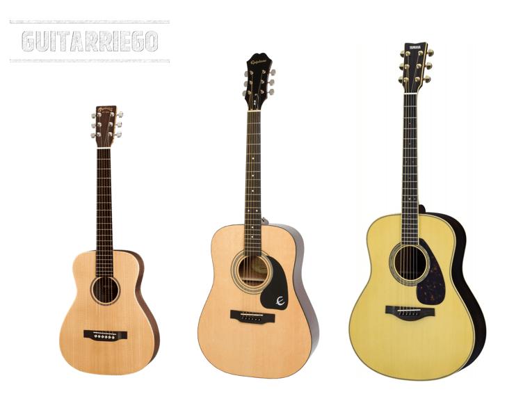 Die drei klassischen Körpertypen für Akustikgitarren: Parlour oder Parlour, Dreadnought und Jumbo.
