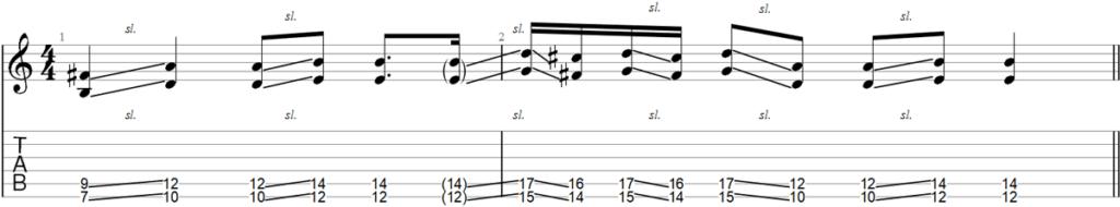 Black Sabbath의 명곡 Iron Man의 기타 리프 탭, 초보자도 매우 쉽게.